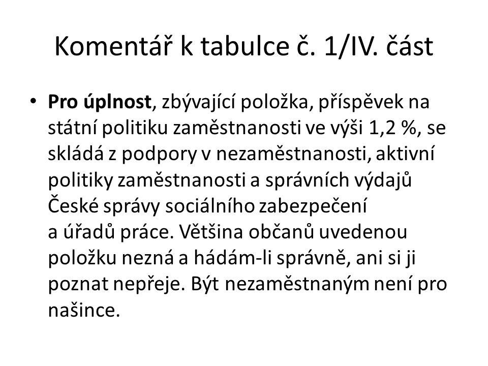Komentář k tabulce č. 1/IV. část