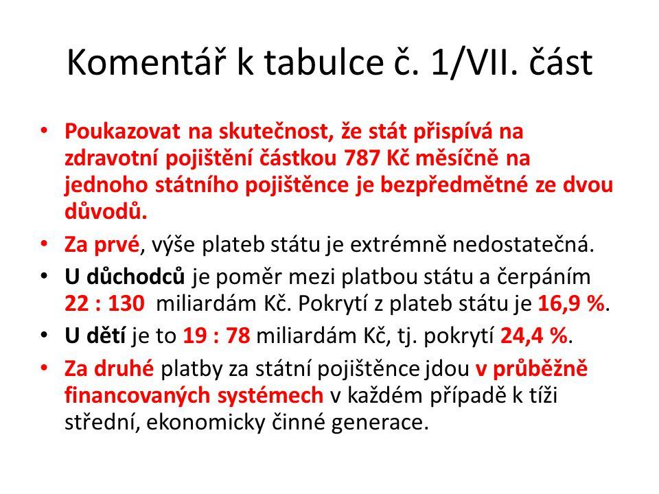 Komentář k tabulce č. 1/VII. část