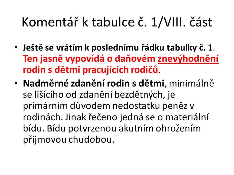 Komentář k tabulce č. 1/VIII. část