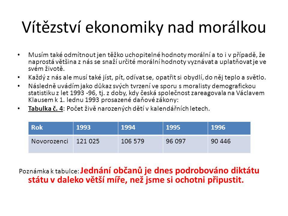 Vítězství ekonomiky nad morálkou