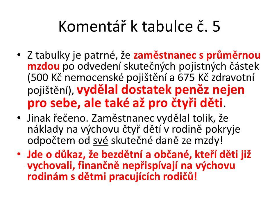 Komentář k tabulce č. 5