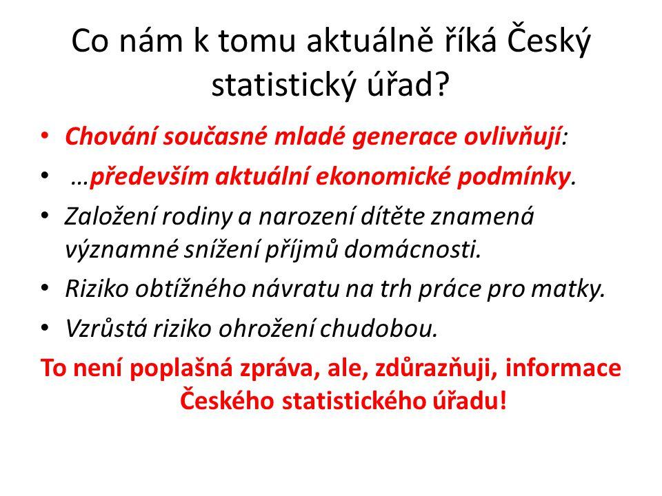 Co nám k tomu aktuálně říká Český statistický úřad