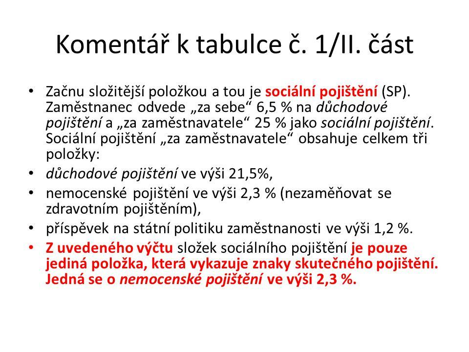 Komentář k tabulce č. 1/II. část