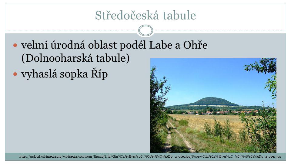 Středočeská tabule velmi úrodná oblast podél Labe a Ohře (Dolnooharská tabule) vyhaslá sopka Říp.