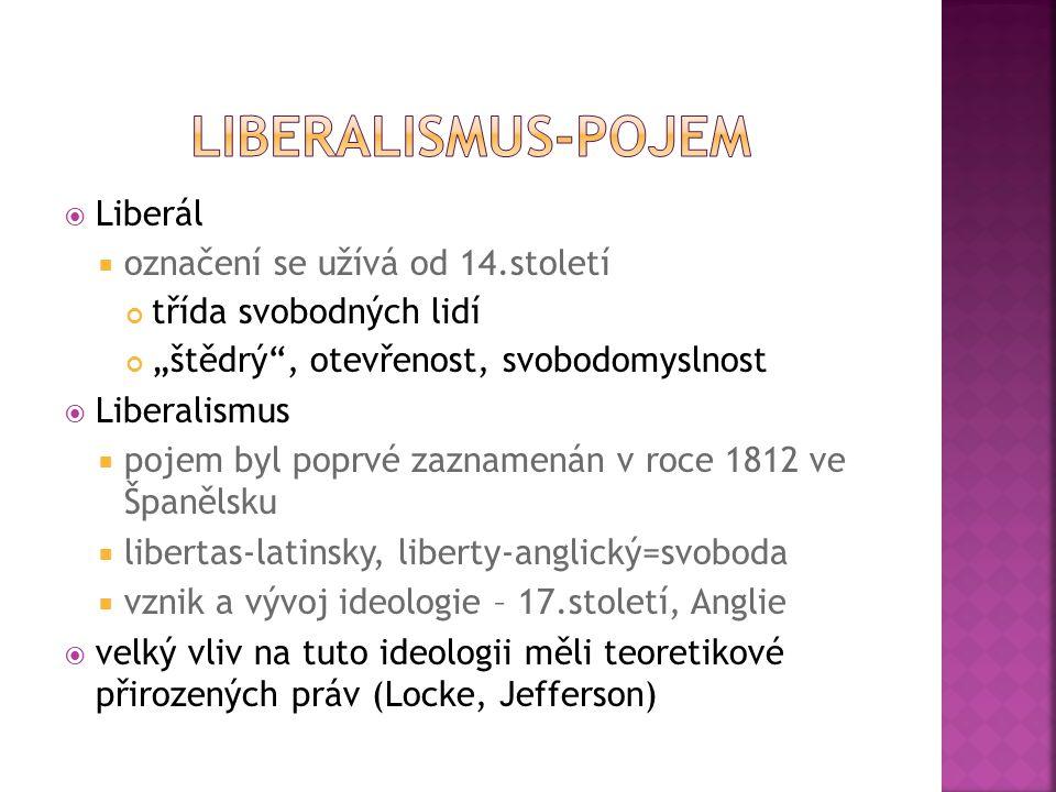 Liberalismus-POJEM Liberál označení se užívá od 14.století