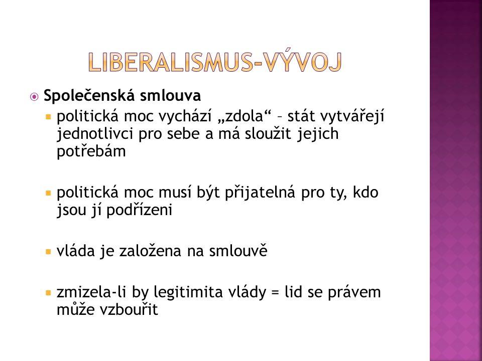 liberALISMUS-VÝVOJ Společenská smlouva