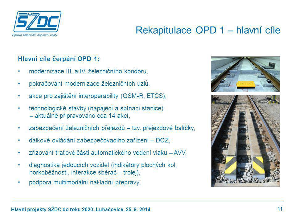 Rekapitulace OPD 1 – hlavní cíle