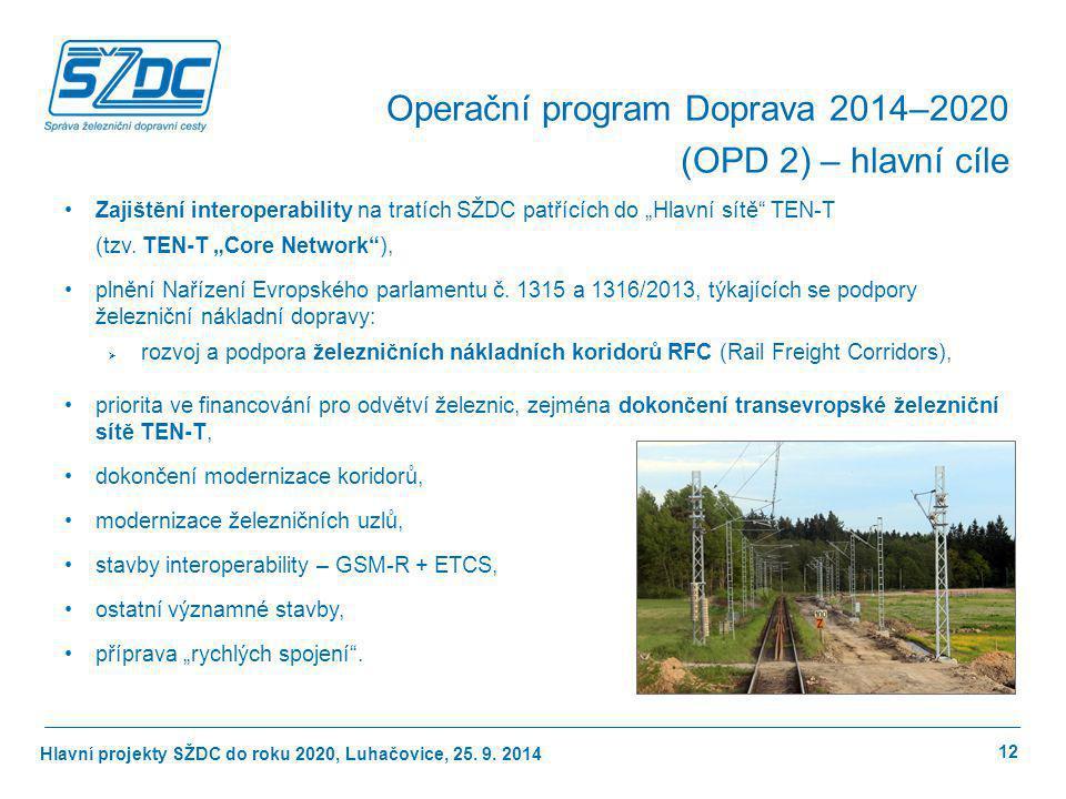 Operační program Doprava 2014–2020 (OPD 2) – hlavní cíle
