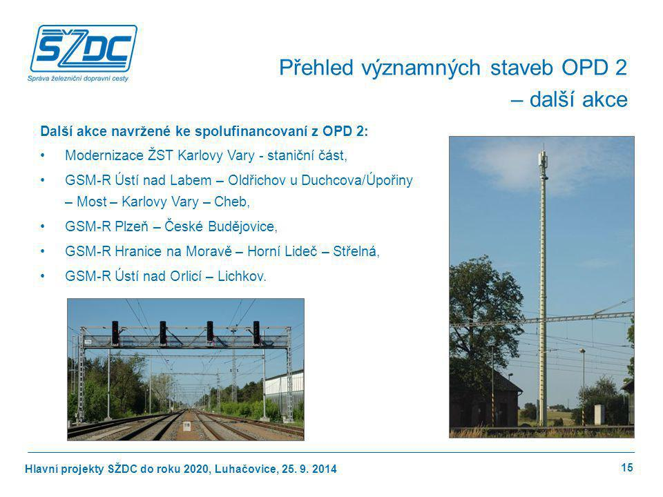 Přehled významných staveb OPD 2 – další akce