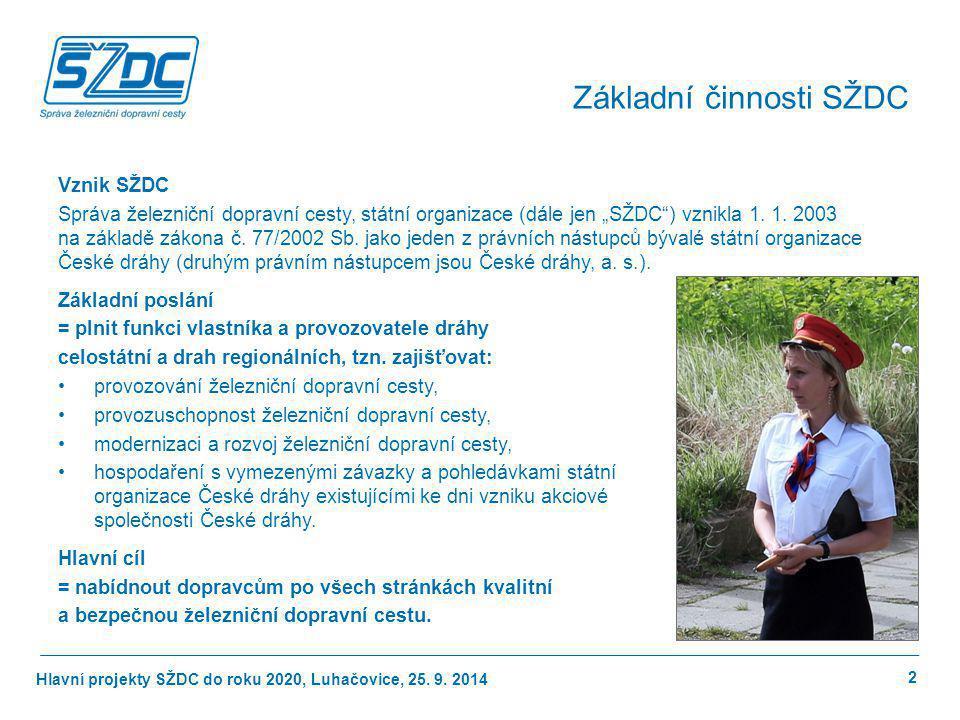 Základní činnosti SŽDC
