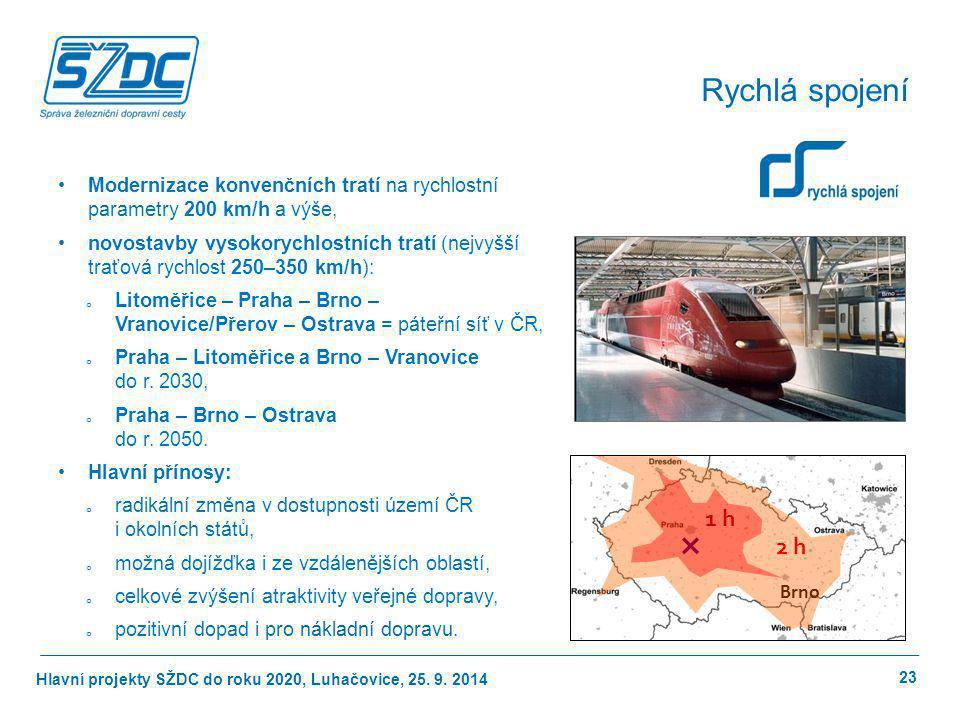 Rychlá spojení Modernizace konvenčních tratí na rychlostní parametry 200 km/h a výše,