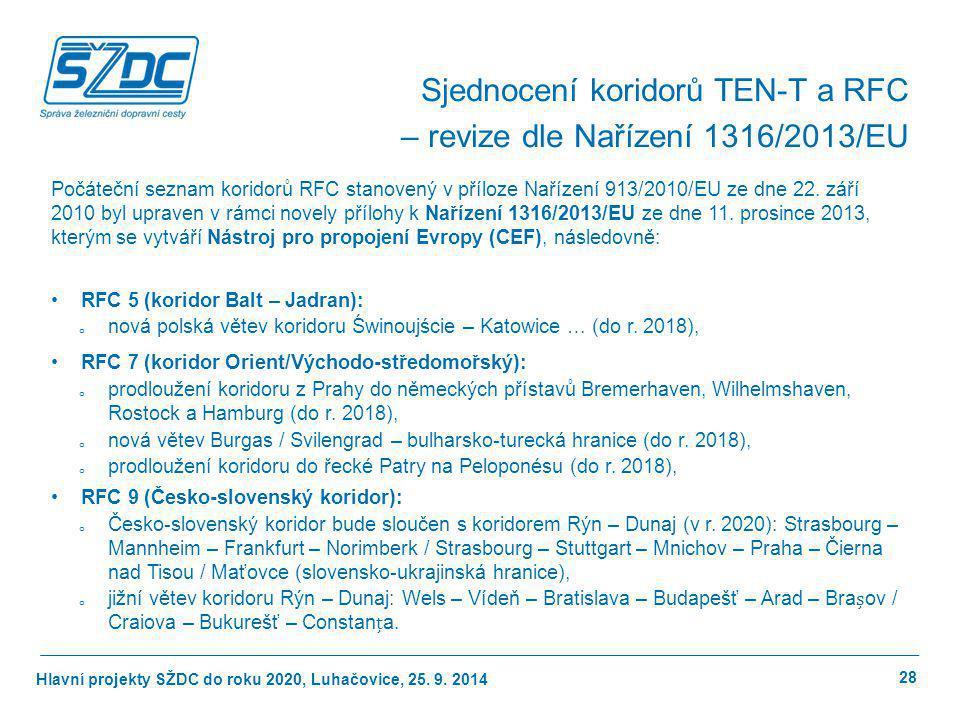Sjednocení koridorů TEN-T a RFC – revize dle Nařízení 1316/2013/EU