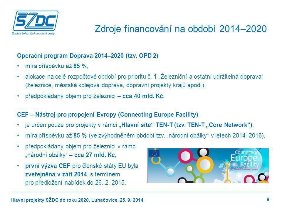 Zdroje financování na období 2014–2020