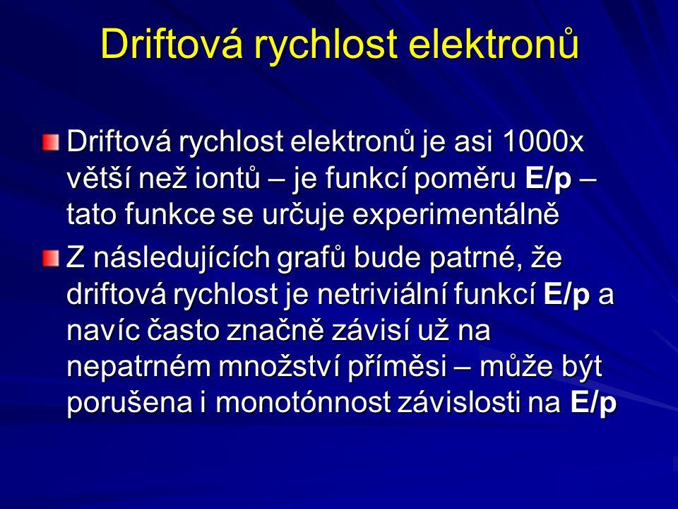 Driftová rychlost elektronů