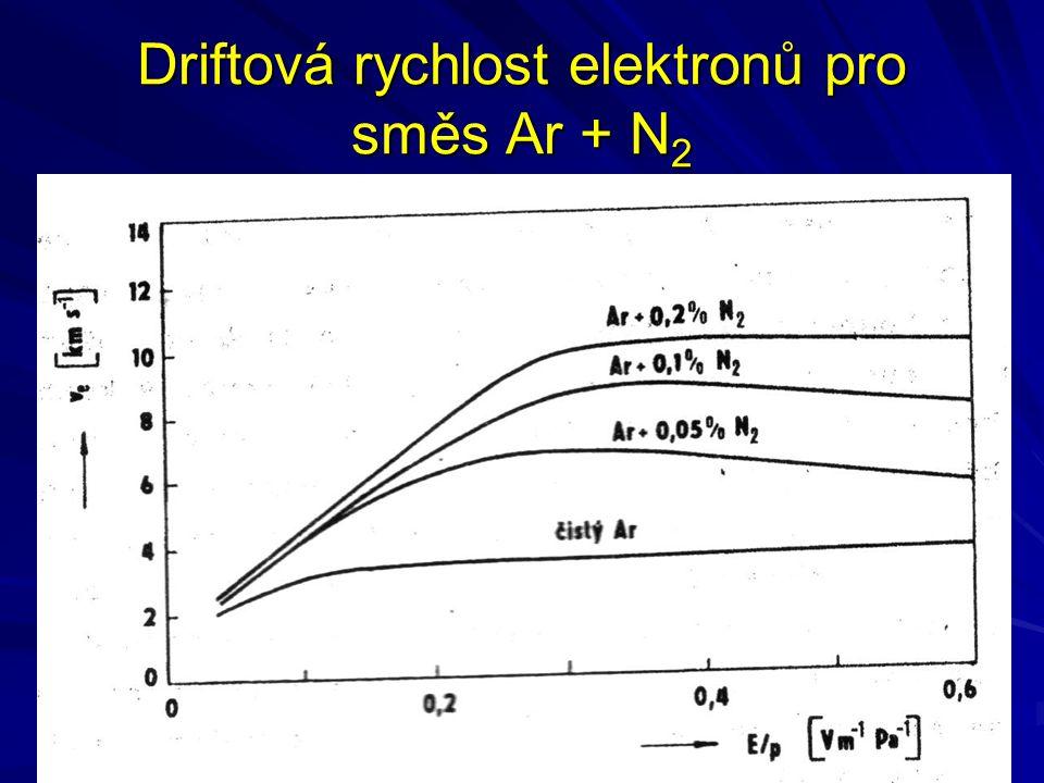 Driftová rychlost elektronů pro směs Ar + N2
