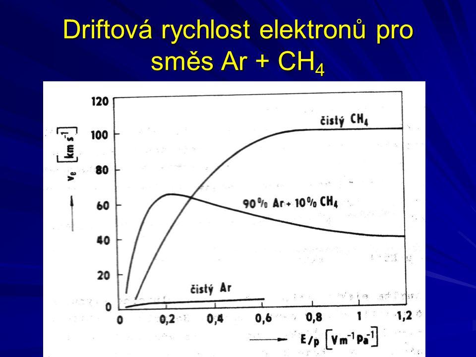 Driftová rychlost elektronů pro směs Ar + CH4