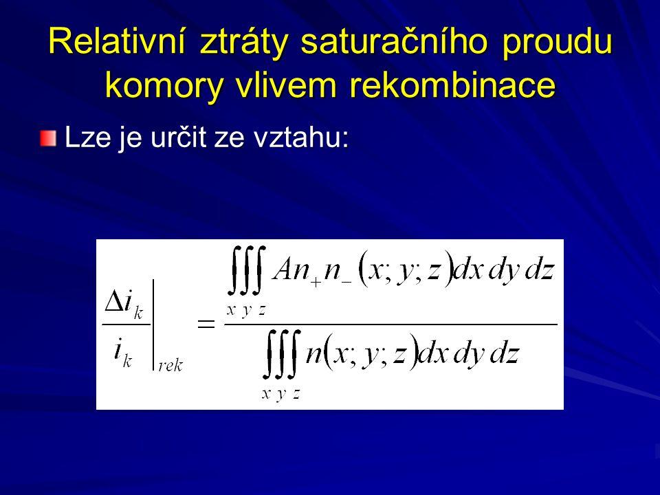 Relativní ztráty saturačního proudu komory vlivem rekombinace