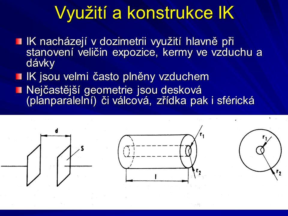 Využití a konstrukce IK