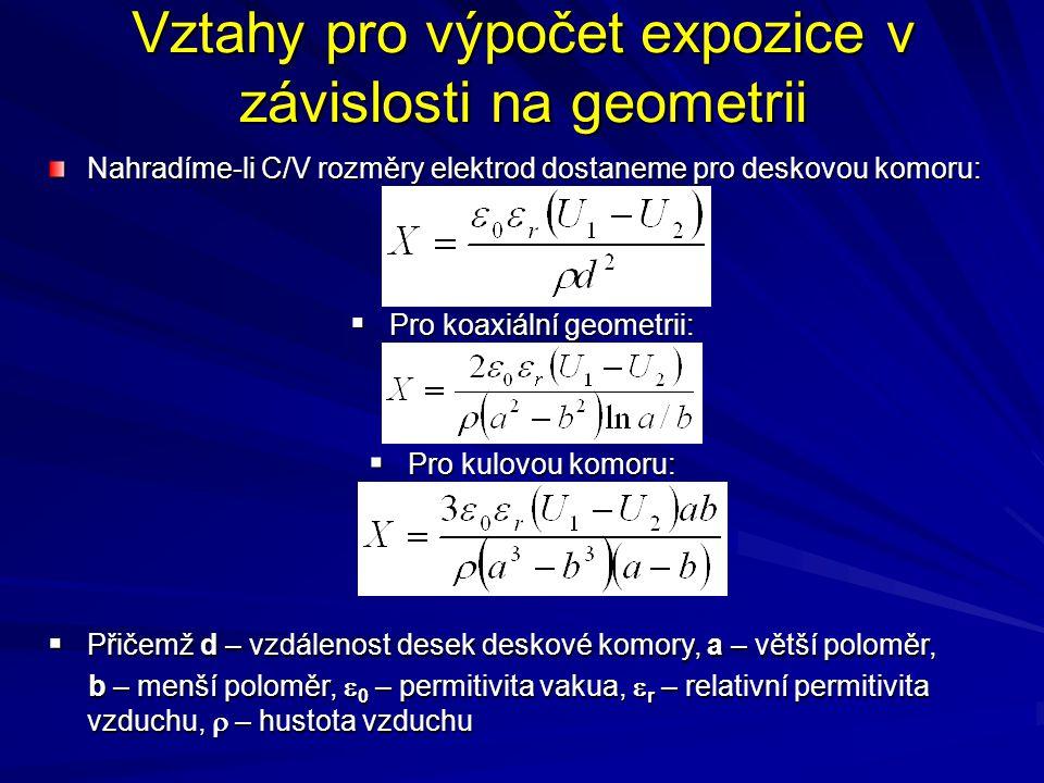 Vztahy pro výpočet expozice v závislosti na geometrii