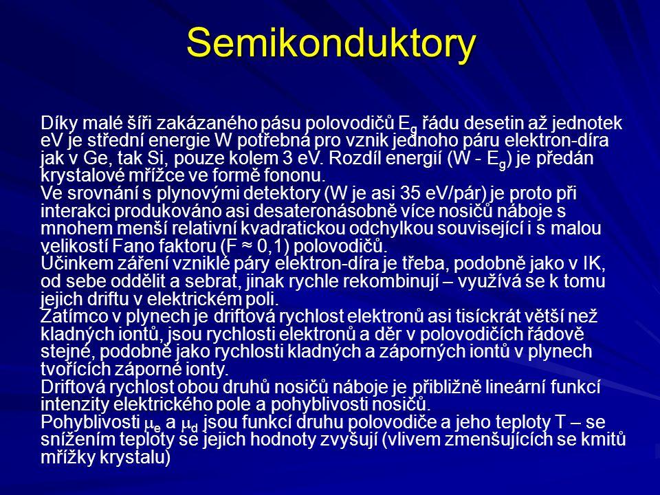 Semikonduktory
