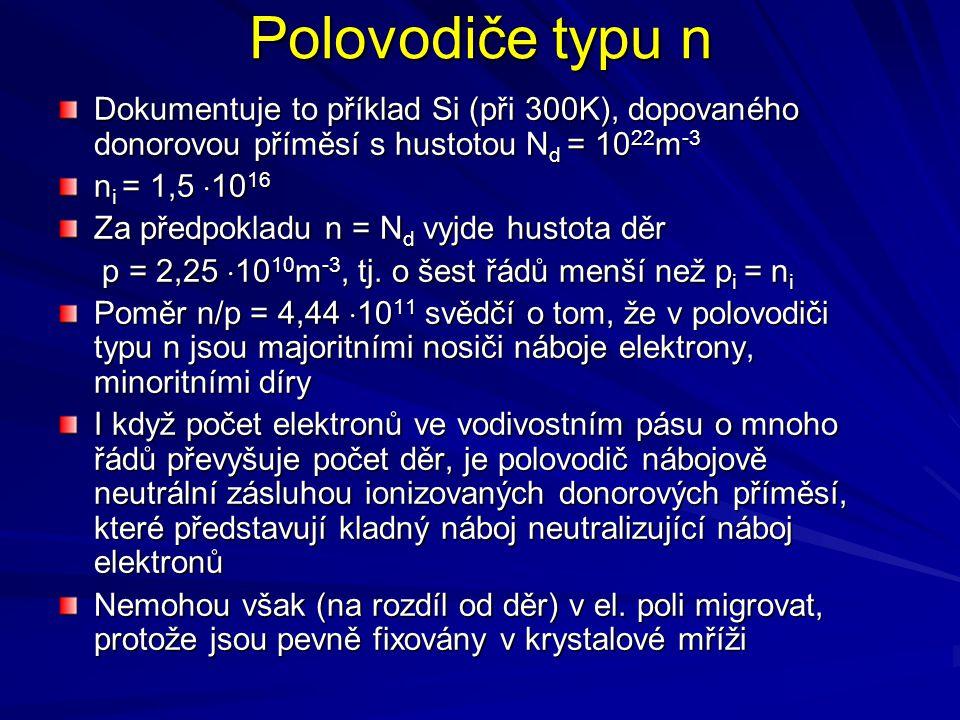 Polovodiče typu n Dokumentuje to příklad Si (při 300K), dopovaného donorovou příměsí s hustotou Nd = 1022m-3.
