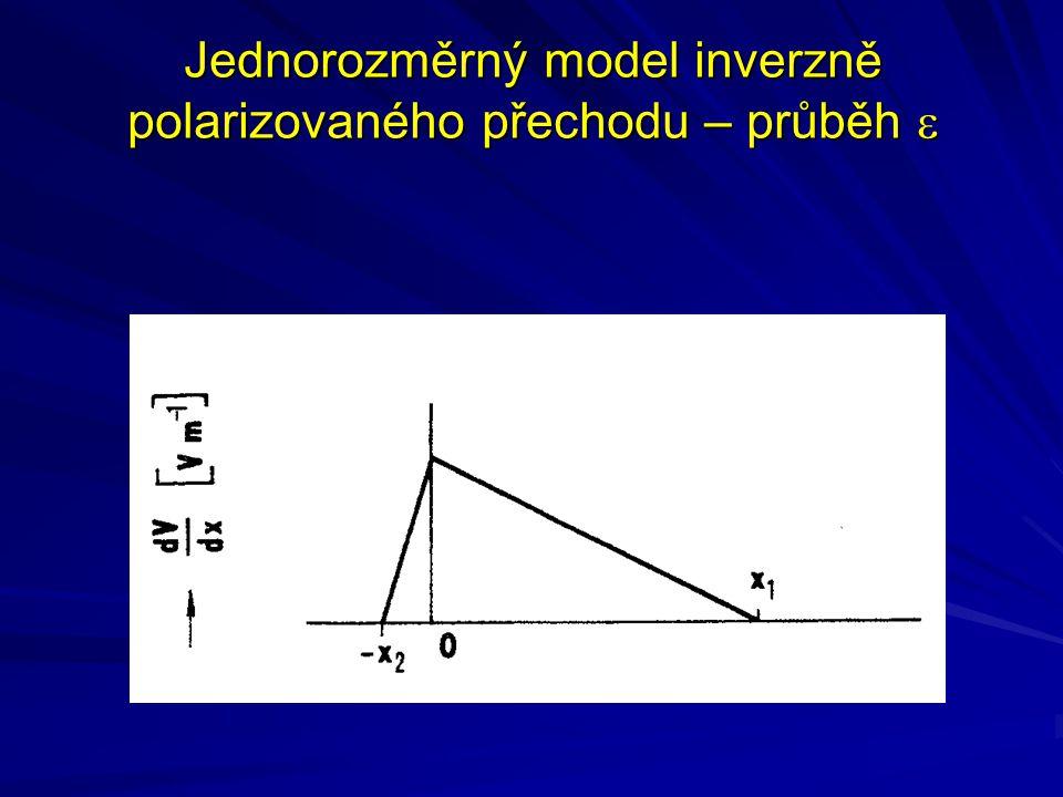 Jednorozměrný model inverzně polarizovaného přechodu – průběh e