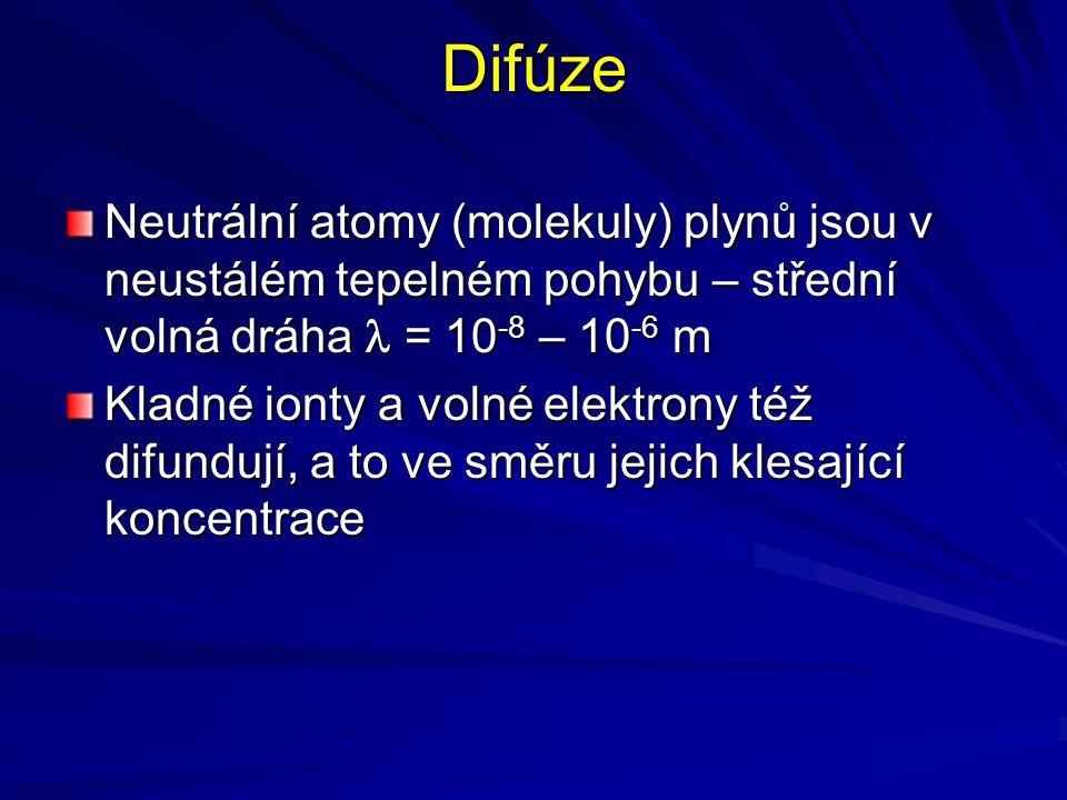 Difúze Neutrální atomy (molekuly) plynů jsou v neustálém tepelném pohybu – střední volná dráha l = 10-8 – 10-6 m.