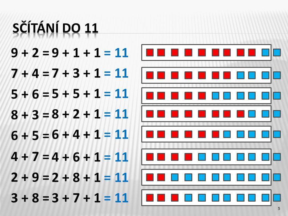 Sčítání do 11 9 + 2 = 7 + 4 = 5 + 6 = 8 + 3 = 6 + 5 = 4 + 7 = 2 + 9 = 3 + 8 = 9 + 1 + 1. = 11. 7 + 3 + 1.