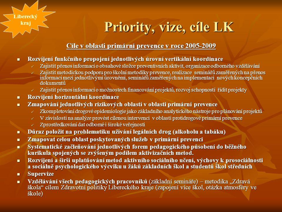 Cíle v oblasti primární prevence v roce 2005-2009