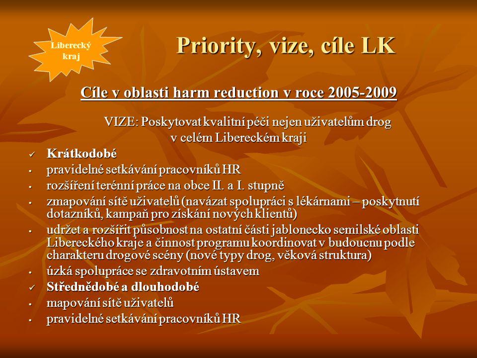 Priority, vize, cíle LK Cíle v oblasti harm reduction v roce 2005-2009