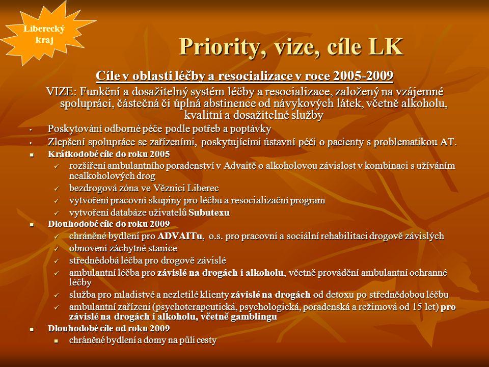 Cíle v oblasti léčby a resocializace v roce 2005-2009