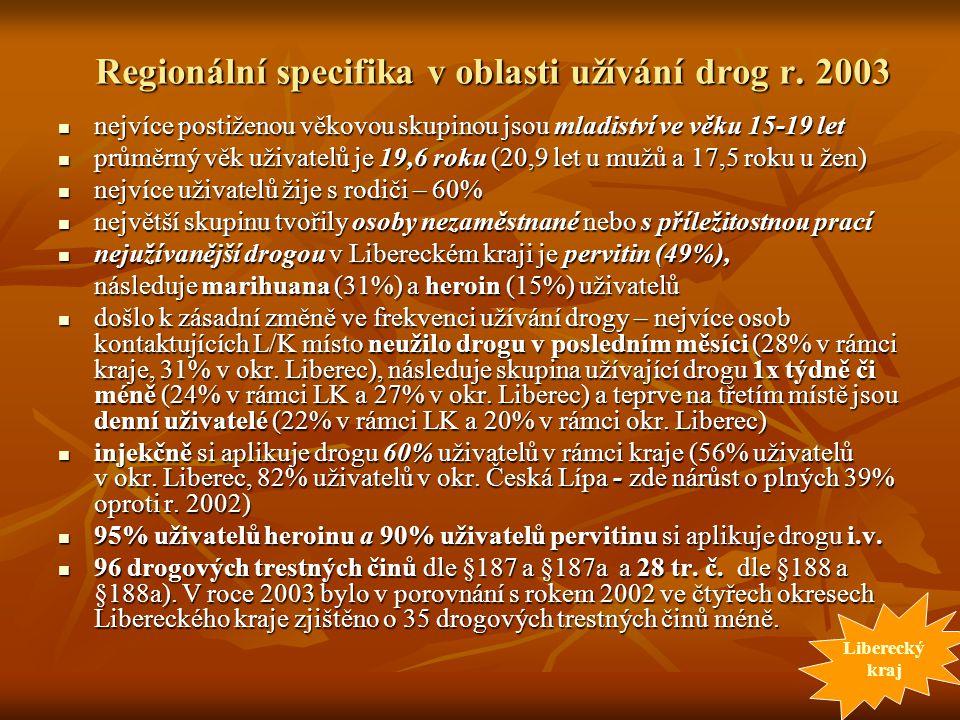 Regionální specifika v oblasti užívání drog r. 2003