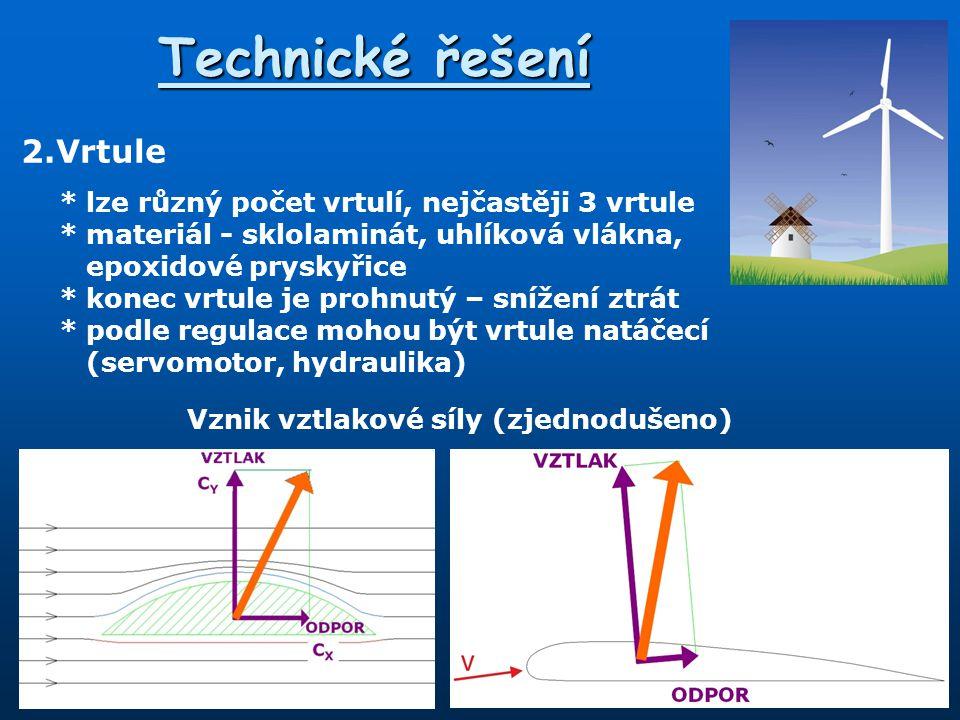 Technické řešení 2.Vrtule