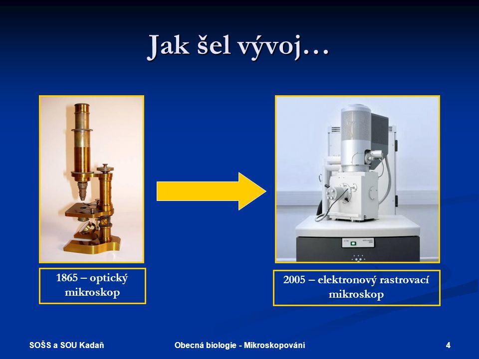 Jak šel vývoj… 1865 – optický mikroskop