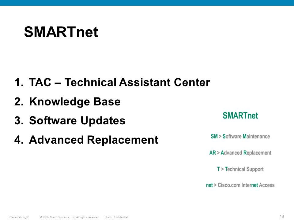 SMARTnet Cisco/ Vendor TAC – Technical Assistant Center Knowledge Base