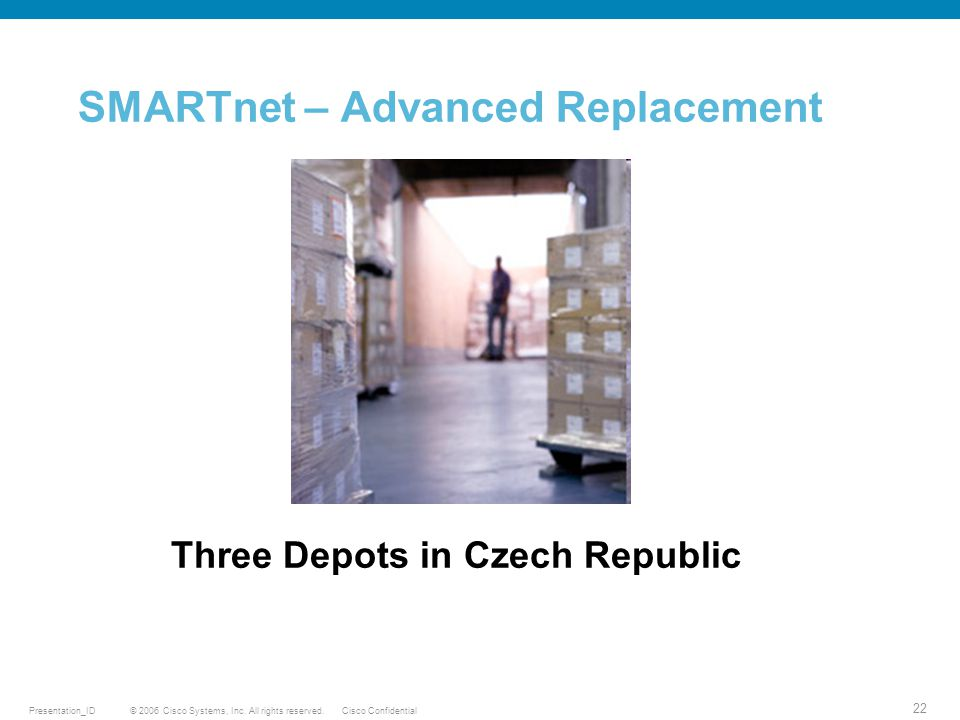 SMARTnet – Advanced Replacement