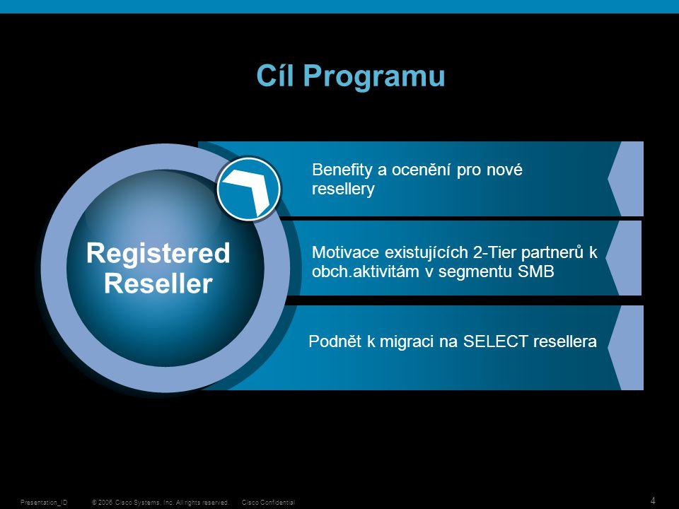 Cíl Programu Registered Reseller Benefity a ocenění pro nové resellery