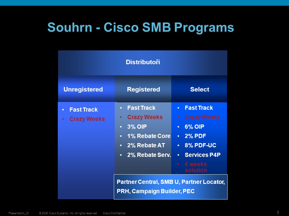 Souhrn - Cisco SMB Programs