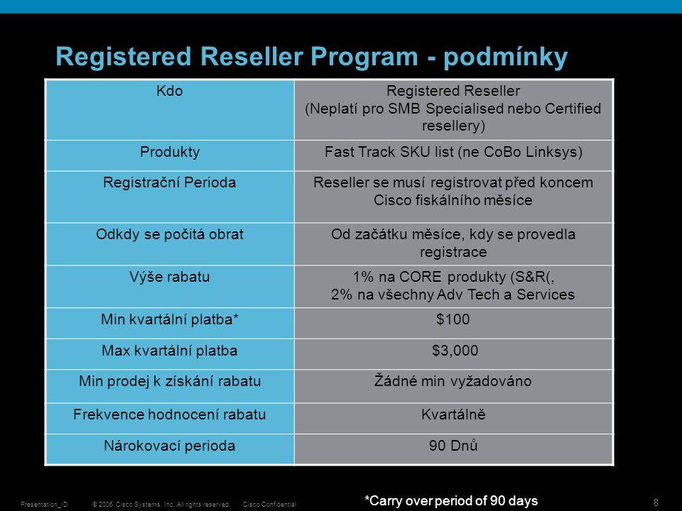 Registered Reseller Program - podmínky