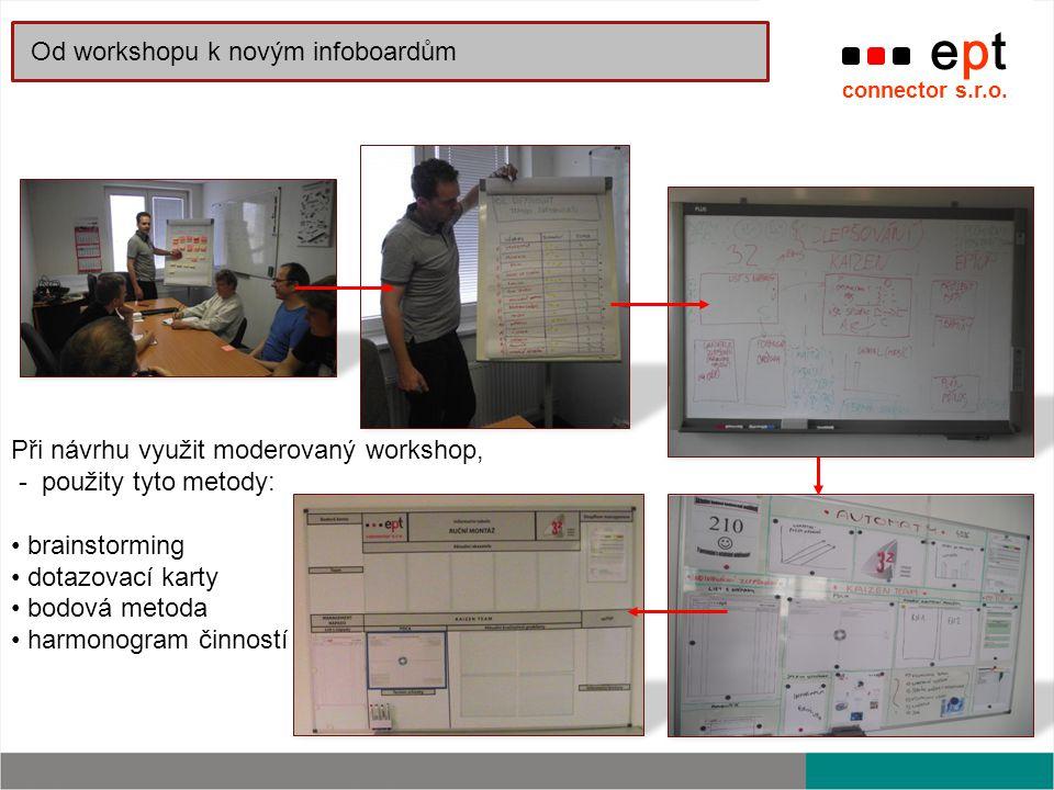 Od workshopu k novým infoboardům
