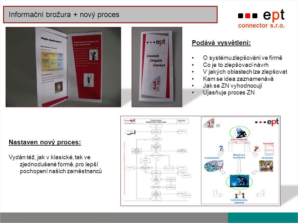 Informační brožura + nový proces