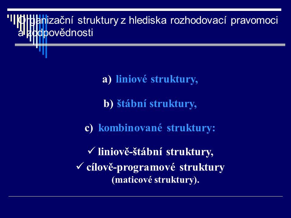 Organizační struktury z hlediska rozhodovací pravomoci a zodpovědnosti