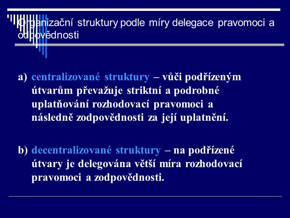Organizační struktury podle míry delegace pravomoci a odpovědnosti