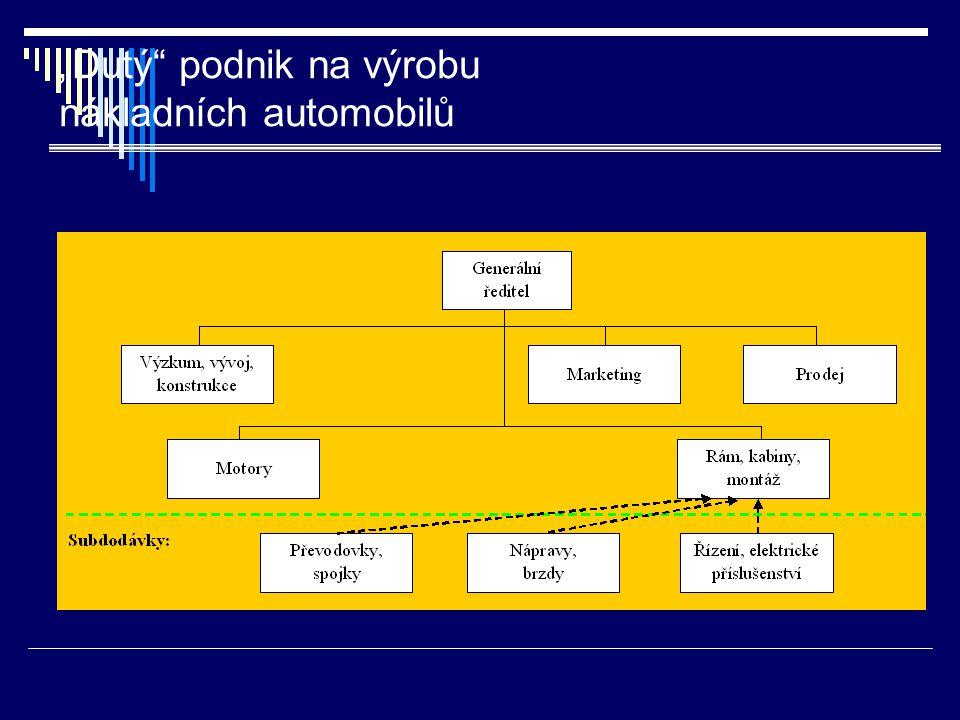 """""""Dutý podnik na výrobu nákladních automobilů"""