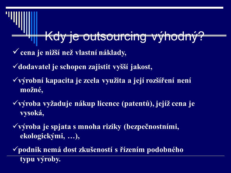 Kdy je outsourcing výhodný
