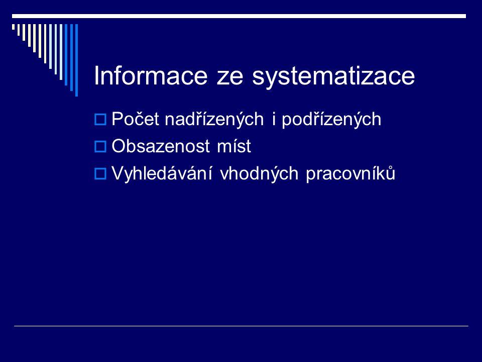 Informace ze systematizace