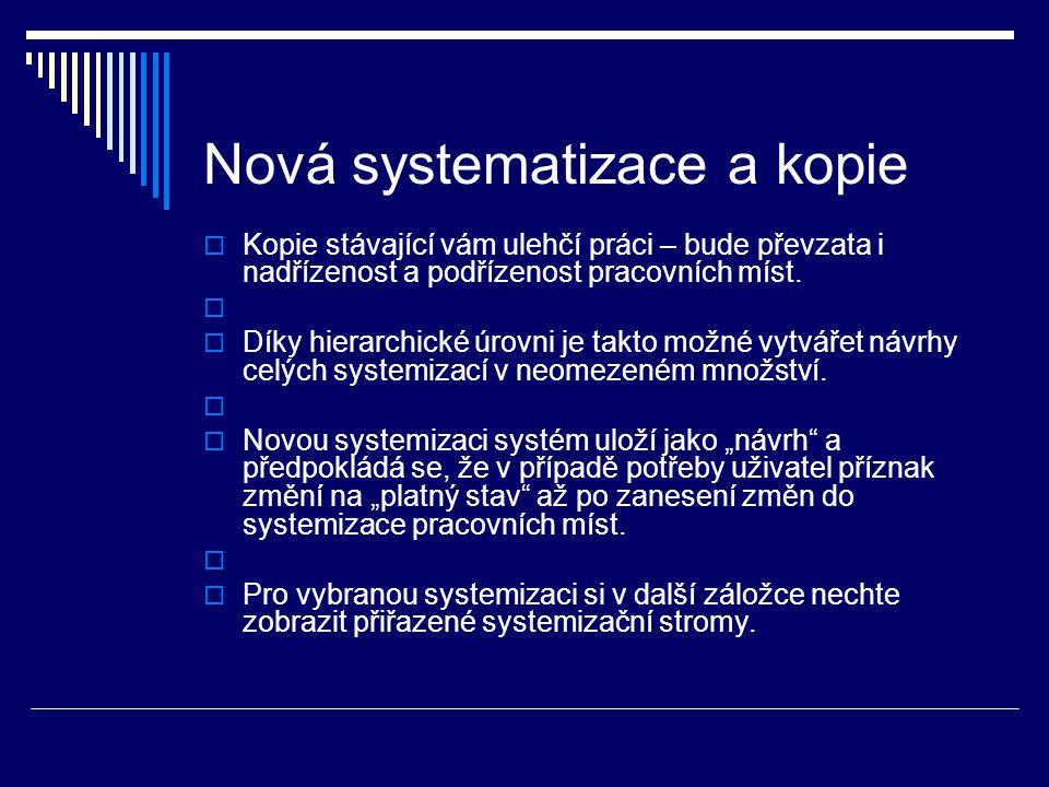 Nová systematizace a kopie