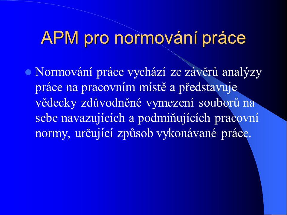 APM pro normování práce