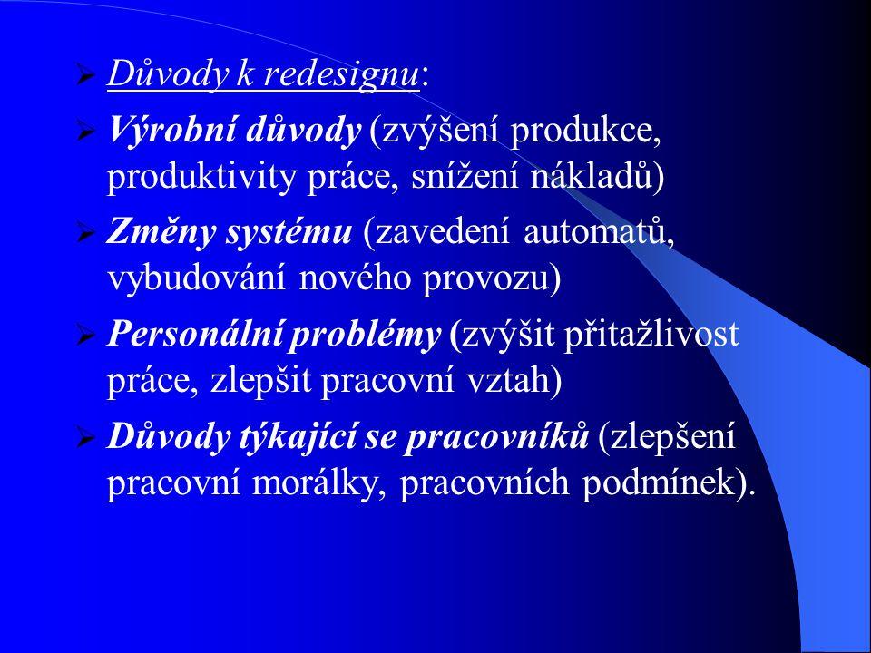 Důvody k redesignu: Výrobní důvody (zvýšení produkce, produktivity práce, snížení nákladů)