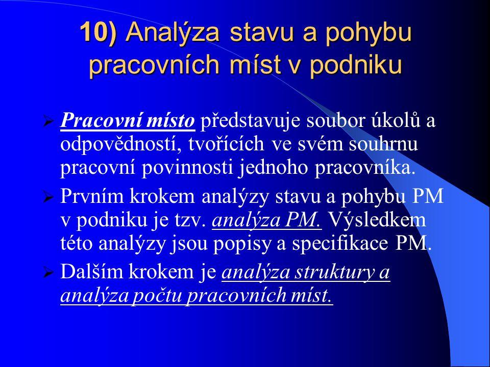 10) Analýza stavu a pohybu pracovních míst v podniku